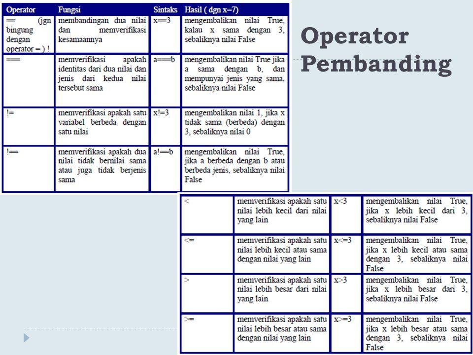 Operator Pembanding