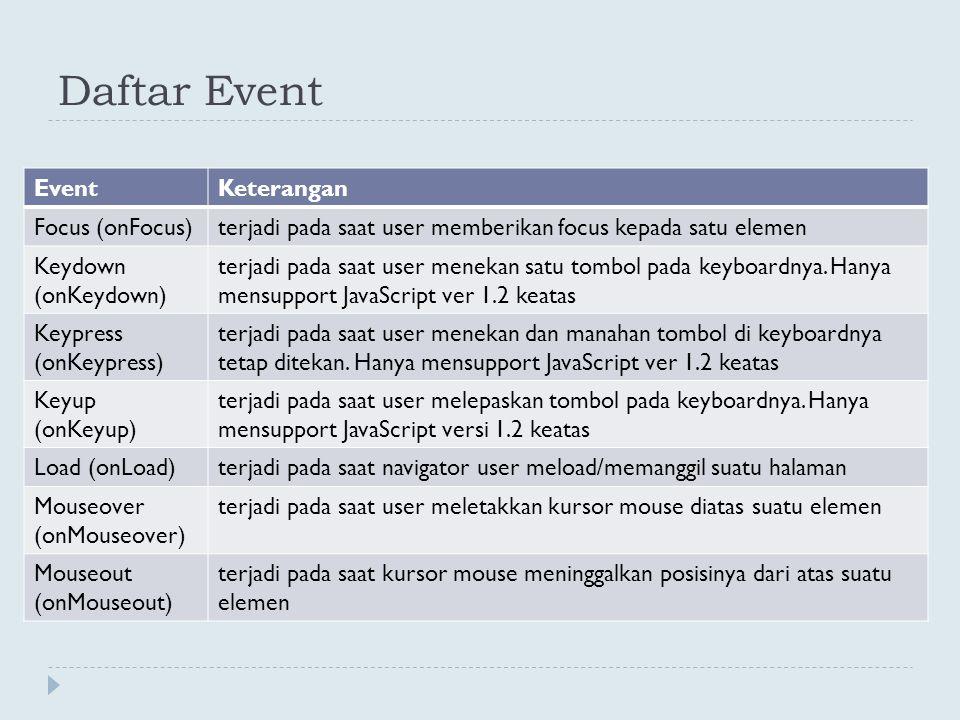 Daftar Event Event Keterangan Focus (onFocus)