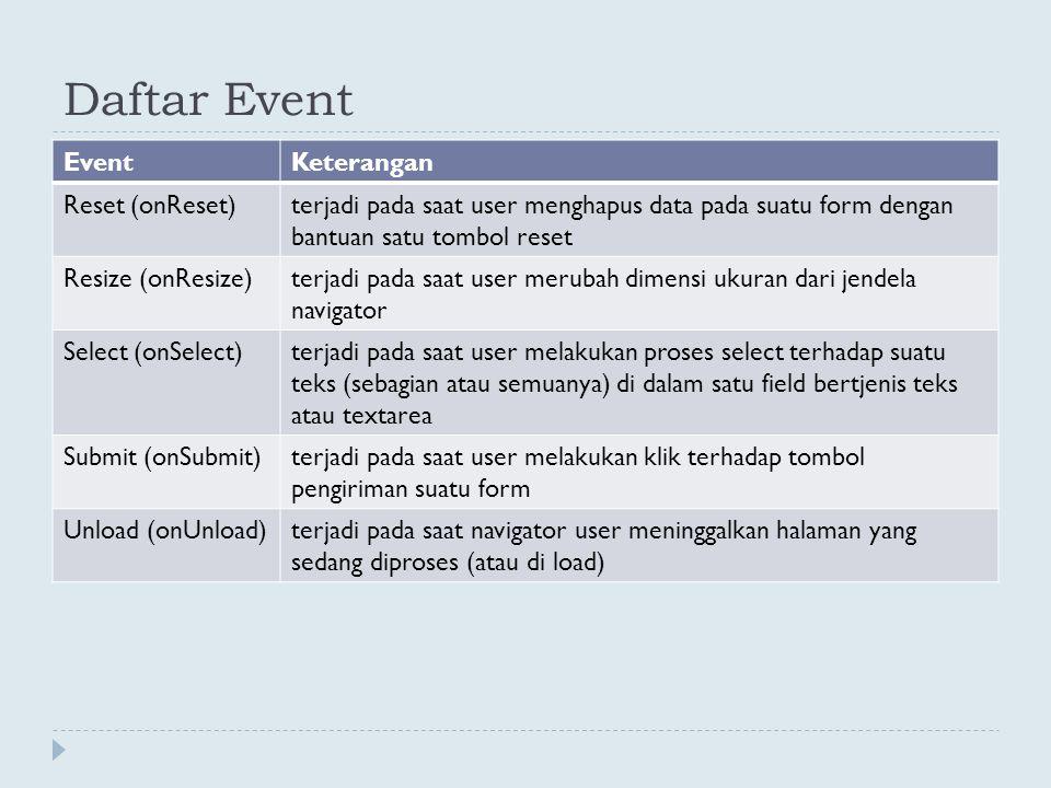 Daftar Event Event Keterangan Reset (onReset)