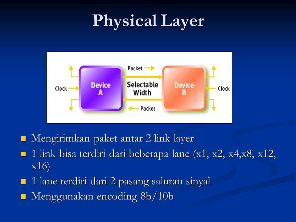 Physical Layer Mengirimkan paket antar 2 link layer