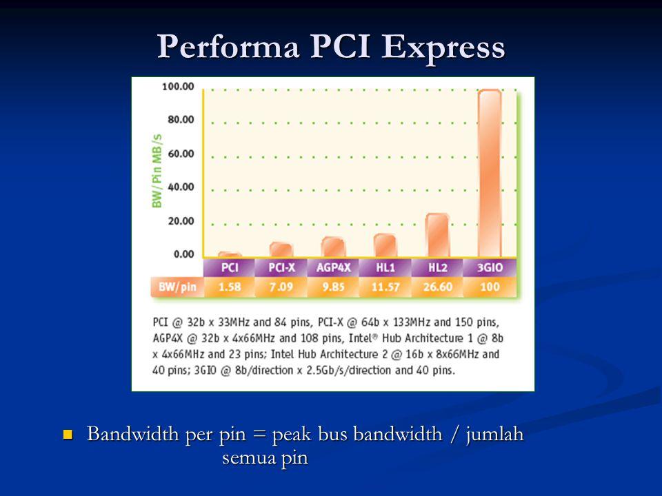 Performa PCI Express Bandwidth per pin = peak bus bandwidth / jumlah semua pin
