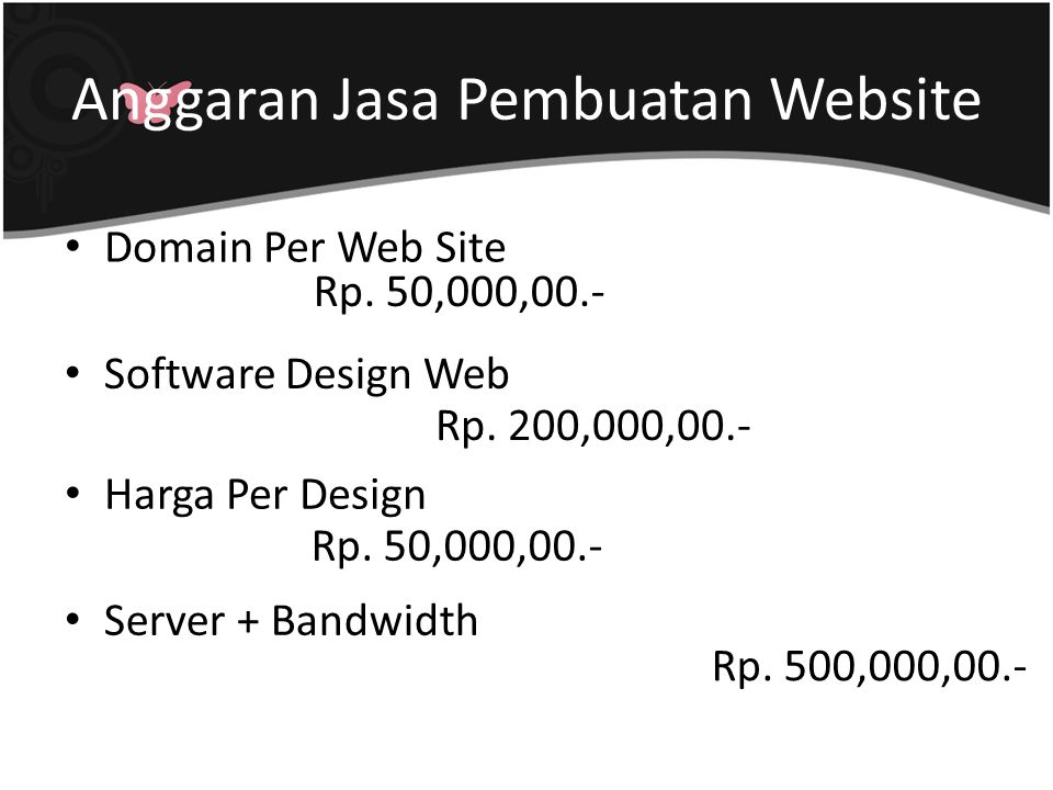 Anggaran Jasa Pembuatan Website