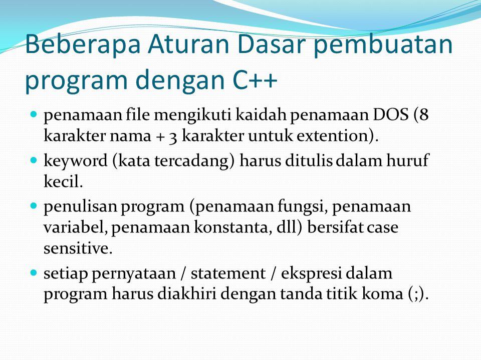 Beberapa Aturan Dasar pembuatan program dengan C++
