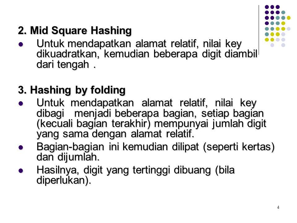 2. Mid Square Hashing Untuk mendapatkan alamat relatif, nilai key dikuadratkan, kemudian beberapa digit diambil dari tengah .