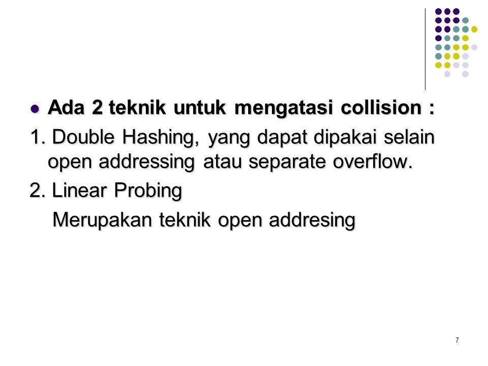 Ada 2 teknik untuk mengatasi collision :