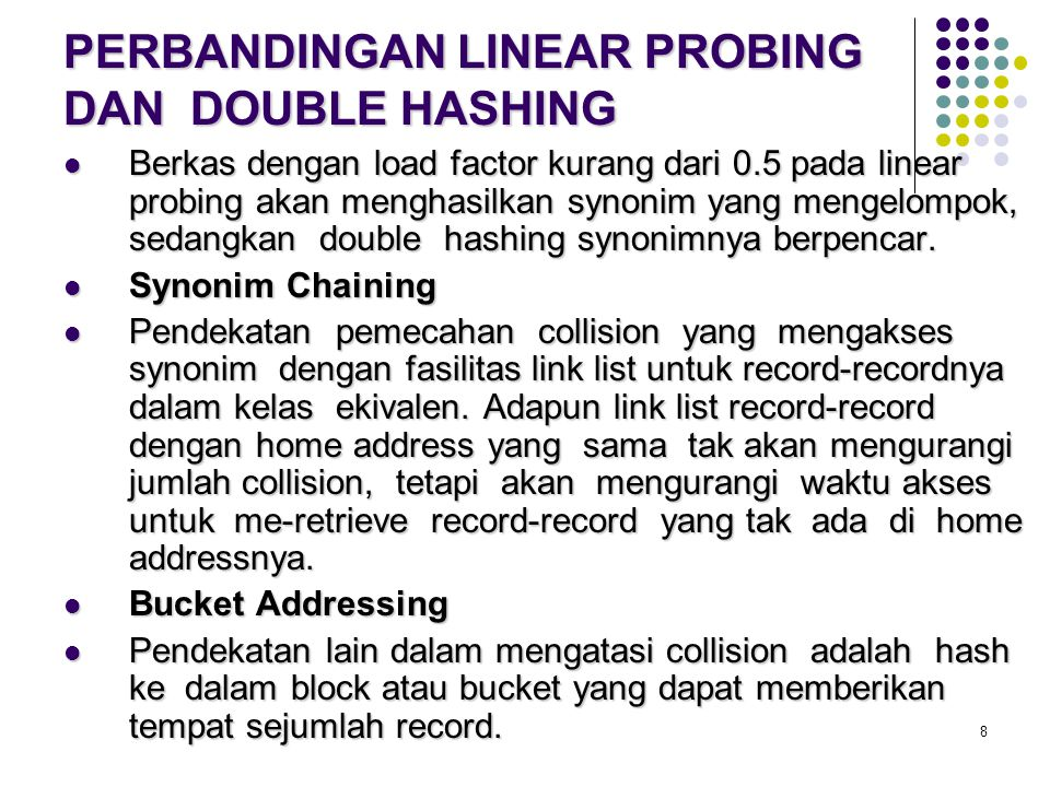 PERBANDINGAN LINEAR PROBING DAN DOUBLE HASHING