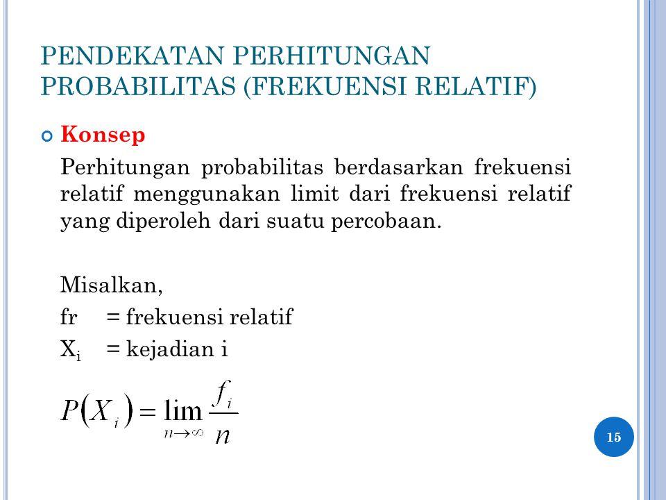 PENDEKATAN PERHITUNGAN PROBABILITAS (FREKUENSI RELATIF)