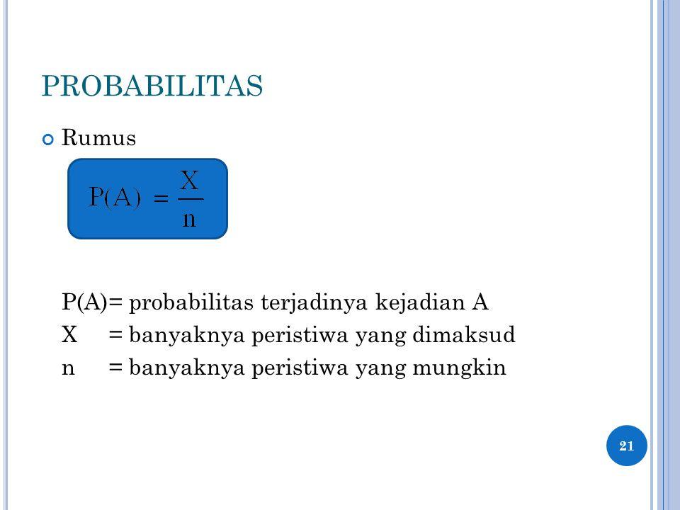 PROBABILITAS Rumus P(A) = probabilitas terjadinya kejadian A