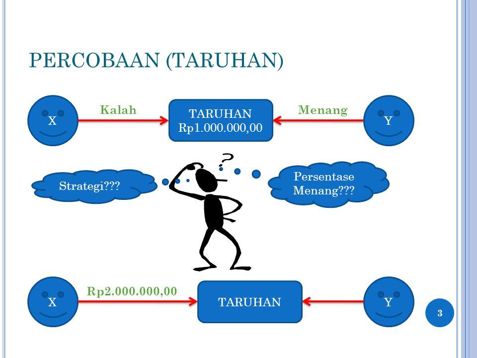 PERCOBAAN (TARUHAN) TARUHAN Rp1.000.000,00 X Y Menang Kalah