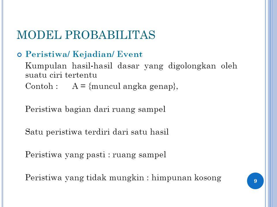 MODEL PROBABILITAS Peristiwa/ Kejadian/ Event