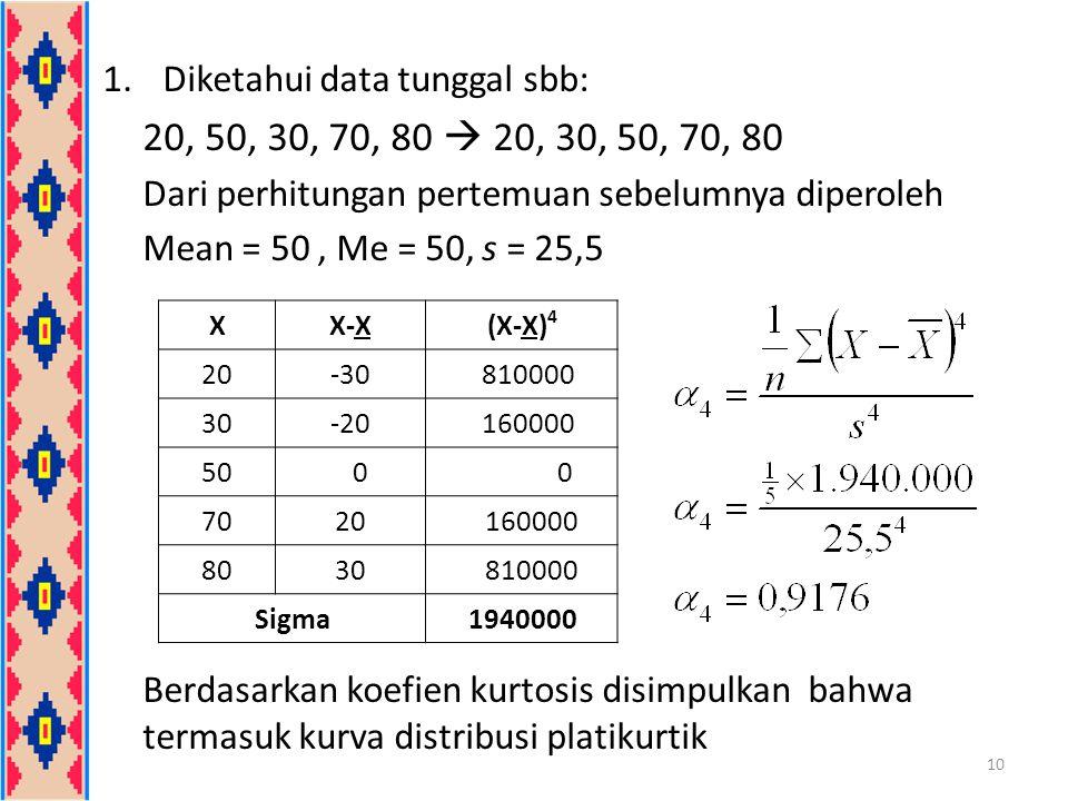 Diketahui data tunggal sbb: 20, 50, 30, 70, 80  20, 30, 50, 70, 80