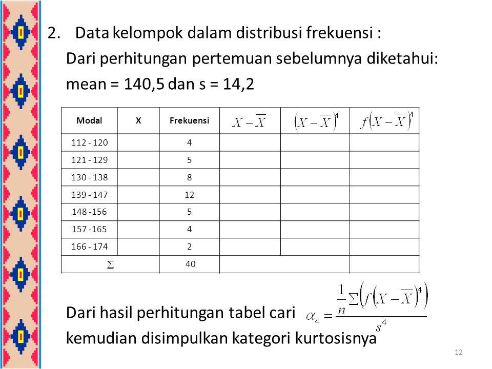 Data kelompok dalam distribusi frekuensi :