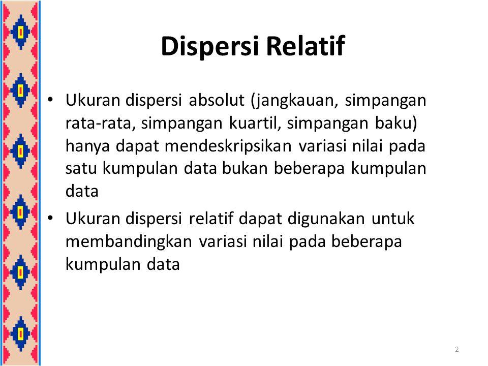 Dispersi Relatif