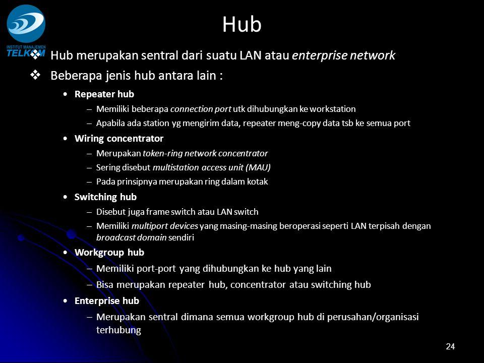Hub Hub merupakan sentral dari suatu LAN atau enterprise network