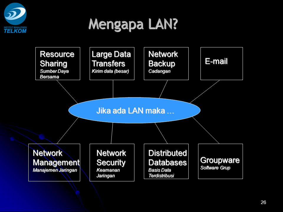 Mengapa LAN Resource Sharing Large Data Transfers Network Backup