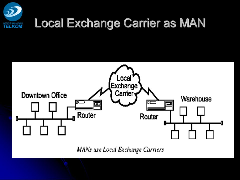 Local Exchange Carrier as MAN
