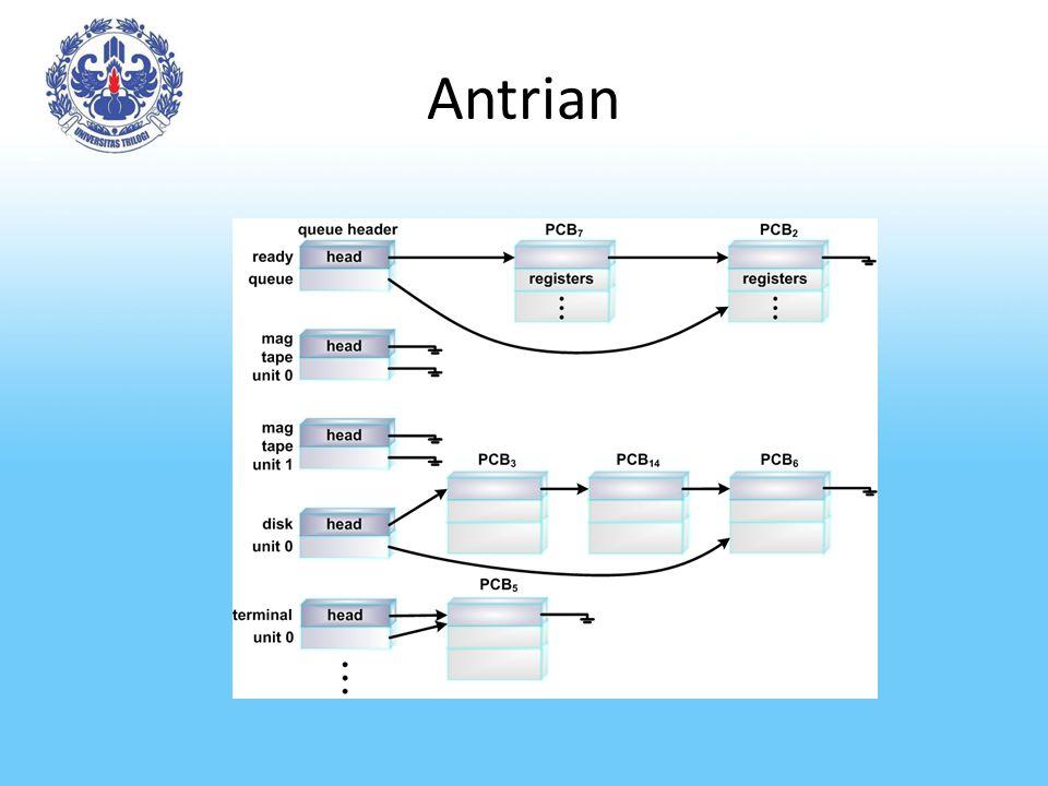 Antrian
