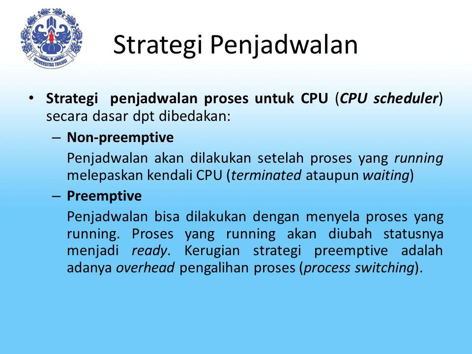 Strategi Penjadwalan Strategi penjadwalan proses untuk CPU (CPU scheduler) secara dasar dpt dibedakan: