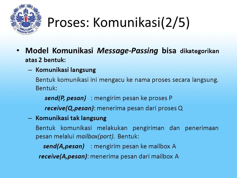 Proses: Komunikasi(2/5)