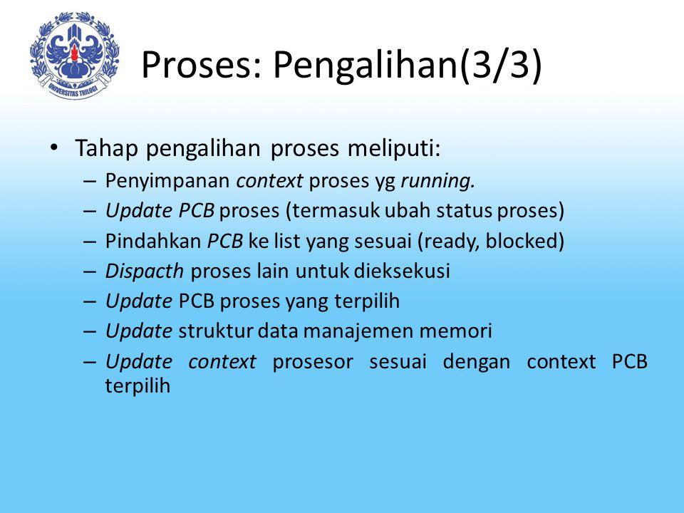 Proses: Pengalihan(3/3)