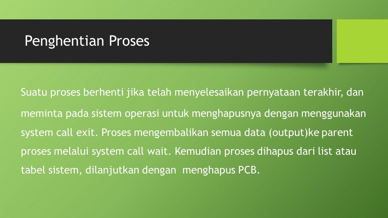 Penghentian Proses