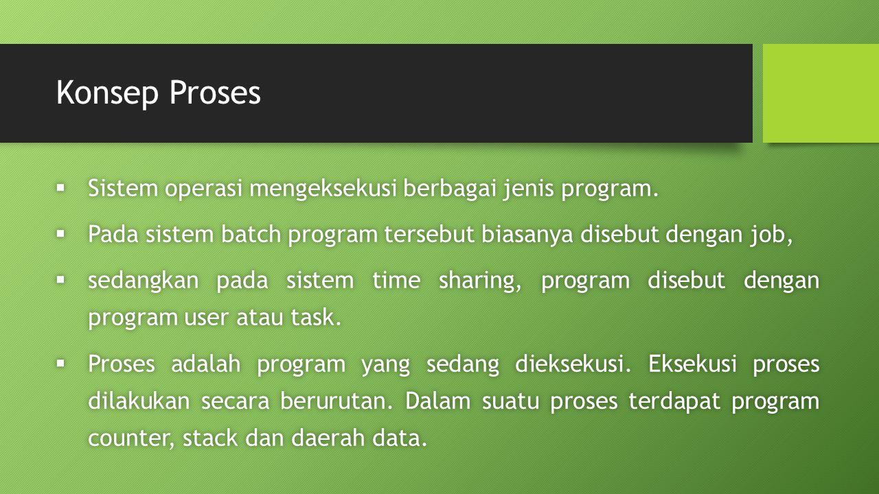 Konsep Proses Sistem operasi mengeksekusi berbagai jenis program.