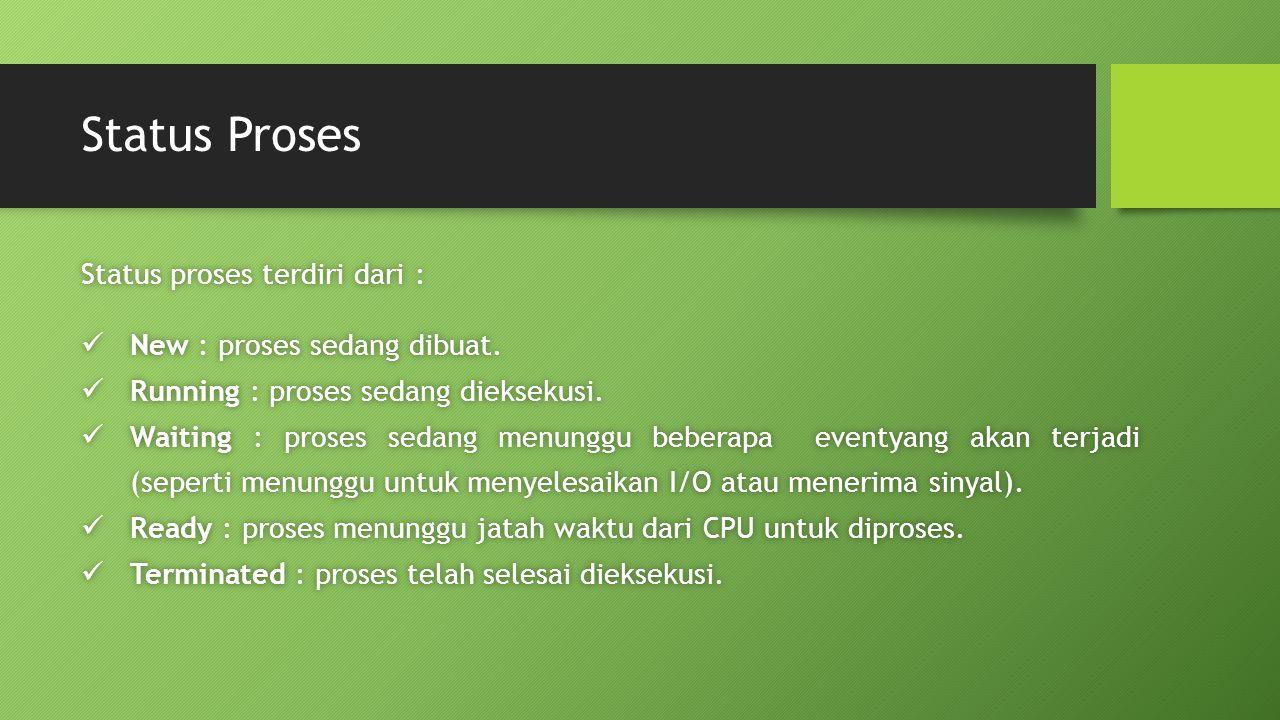 Status Proses Status proses terdiri dari : New : proses sedang dibuat.