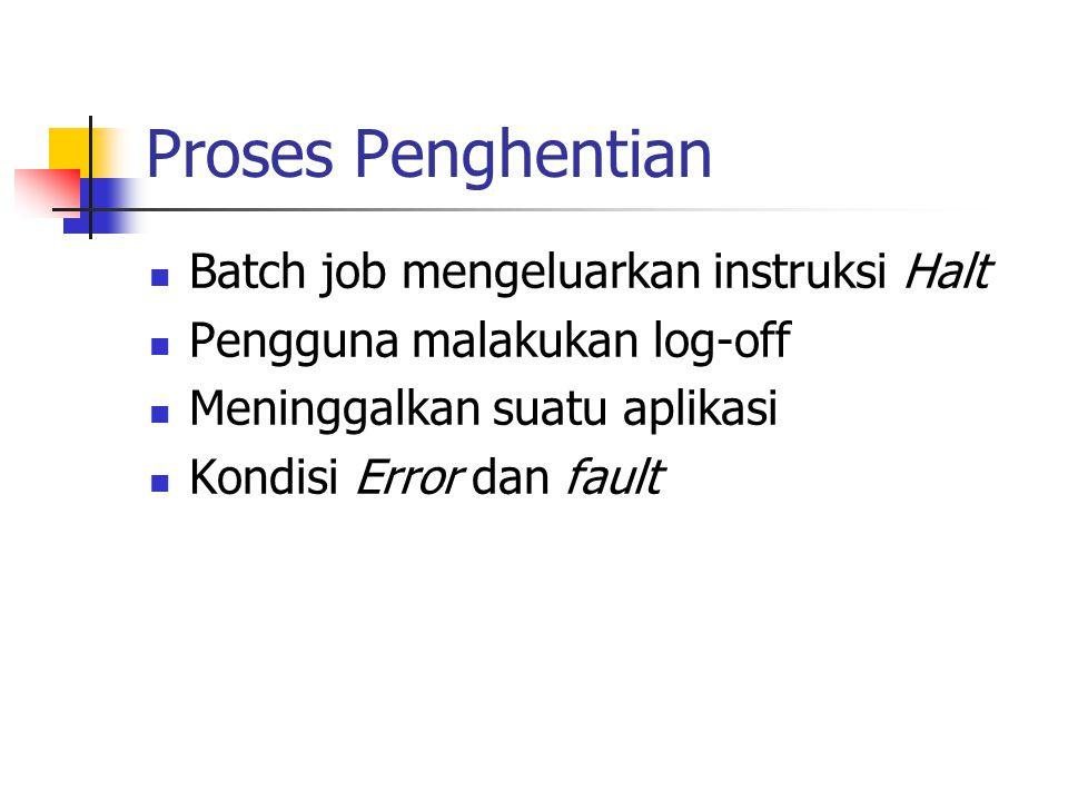 Proses Penghentian Batch job mengeluarkan instruksi Halt