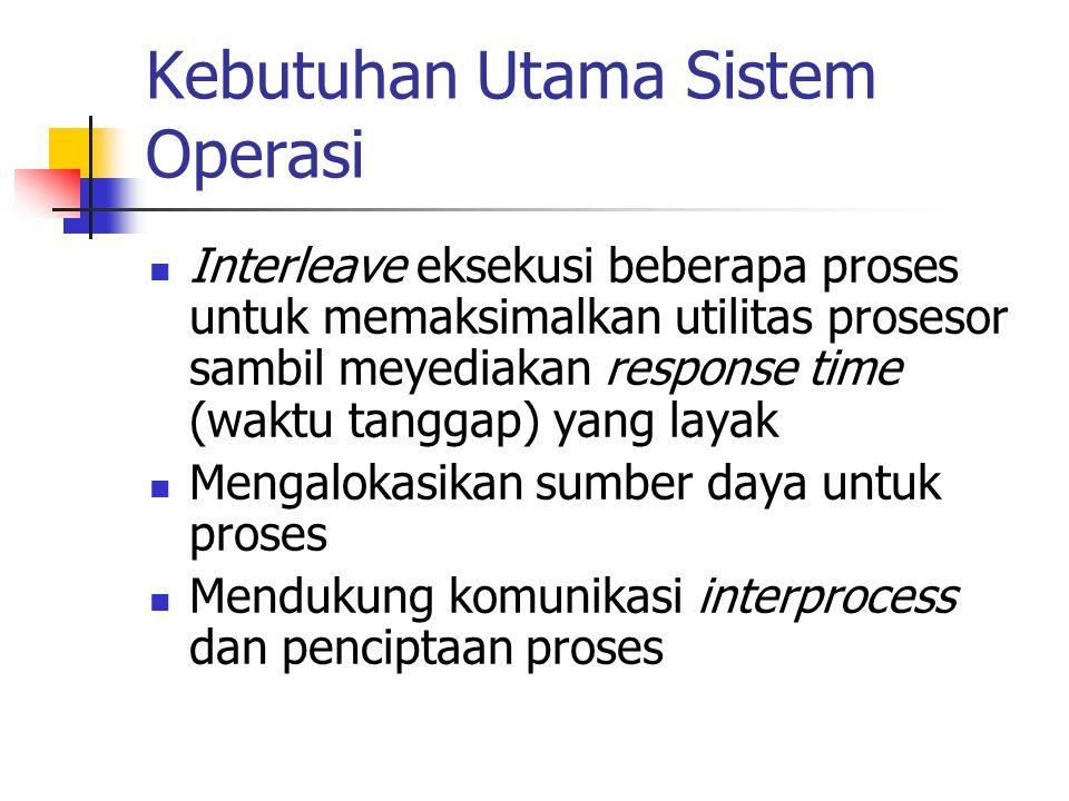 Kebutuhan Utama Sistem Operasi