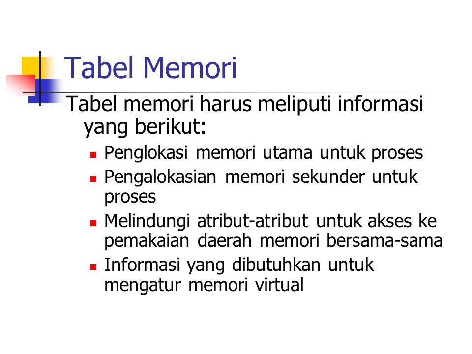 Tabel Memori Tabel memori harus meliputi informasi yang berikut: