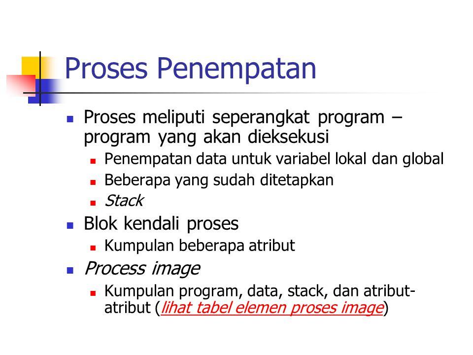 Proses Penempatan Proses meliputi seperangkat program – program yang akan dieksekusi. Penempatan data untuk variabel lokal dan global.