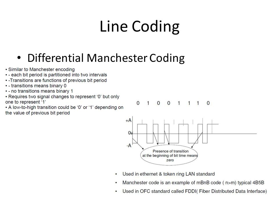 Line Coding Differential Manchester Coding