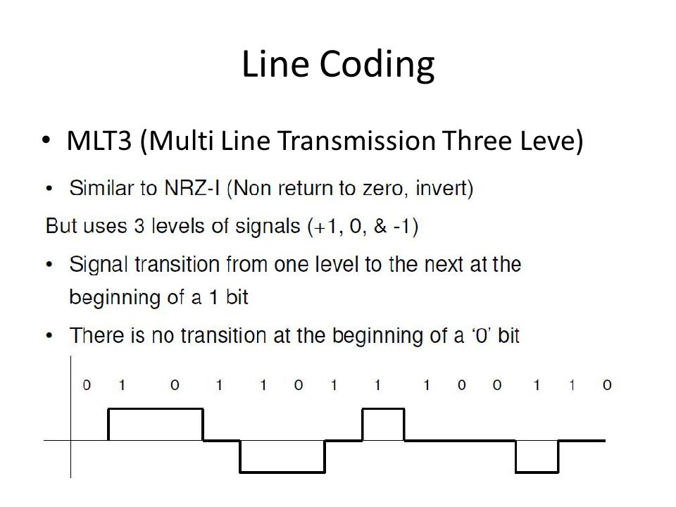 Line Coding MLT3 (Multi Line Transmission Three Leve)