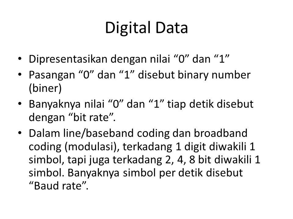 Digital Data Dipresentasikan dengan nilai 0 dan 1