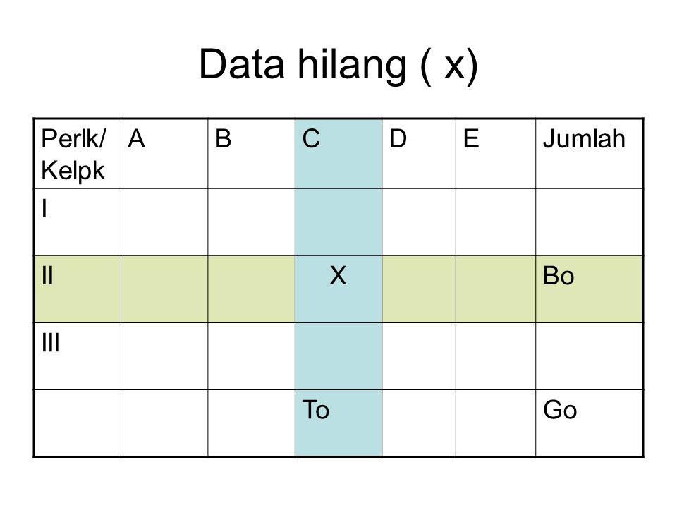 Data hilang ( x) Perlk/Kelpk A B C D E Jumlah I II X Bo III To Go