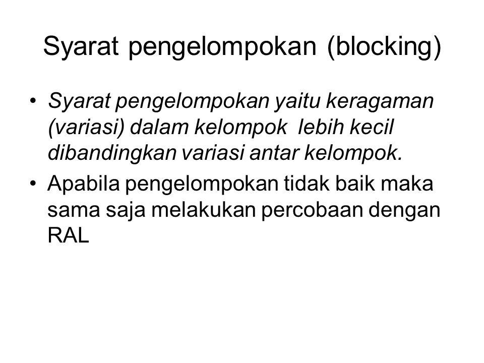 Syarat pengelompokan (blocking)
