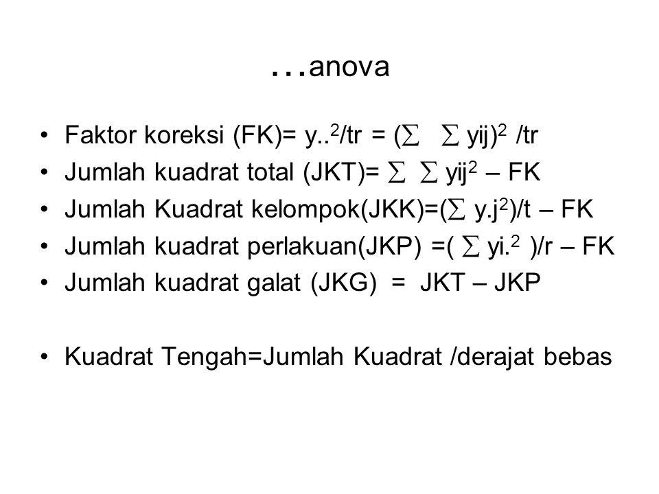 …anova Faktor koreksi (FK)= y..2/tr = (  yij)2 /tr