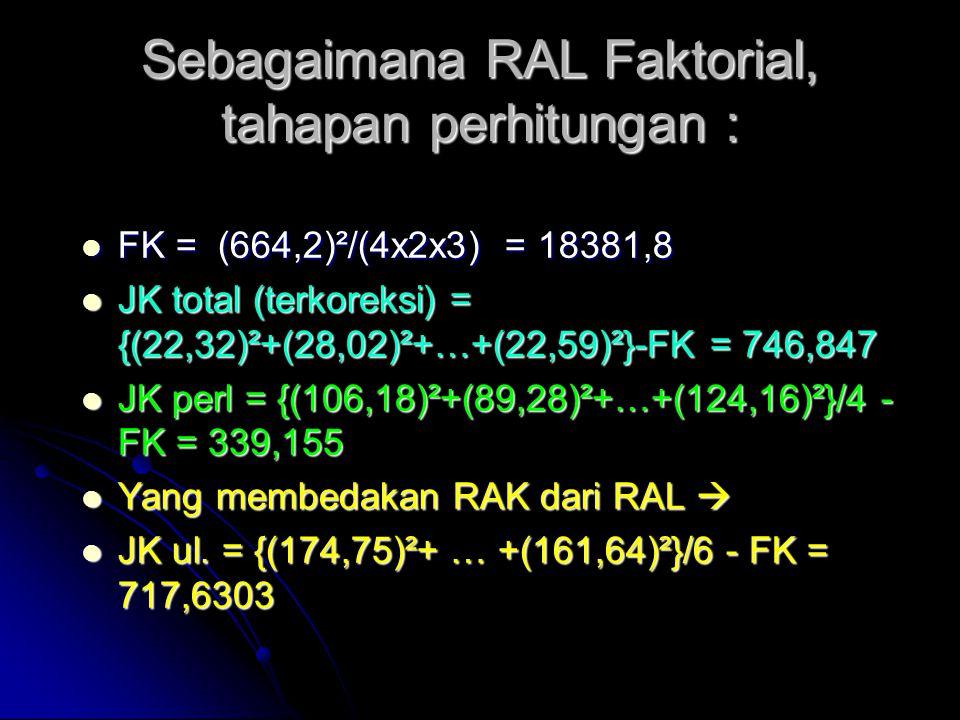 Sebagaimana RAL Faktorial, tahapan perhitungan :