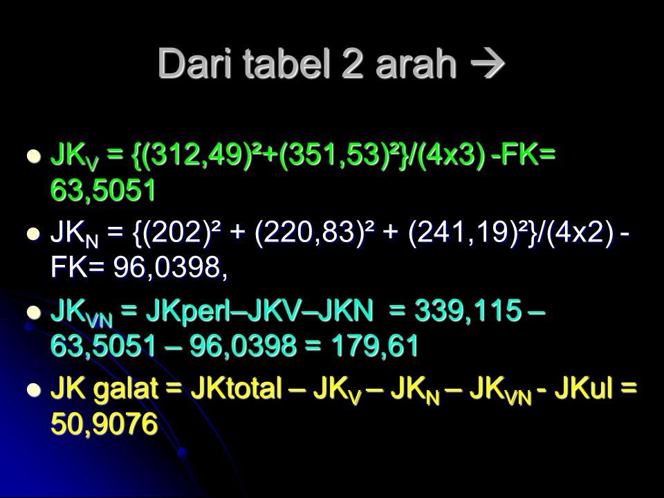 Dari tabel 2 arah  JKV = {(312,49)²+(351,53)²}/(4x3) -FK= 63,5051
