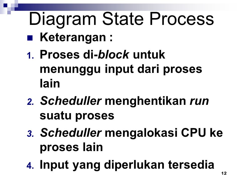 Diagram State Process Keterangan :
