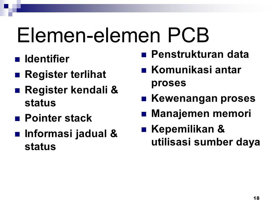 Elemen-elemen PCB Penstrukturan data Identifier