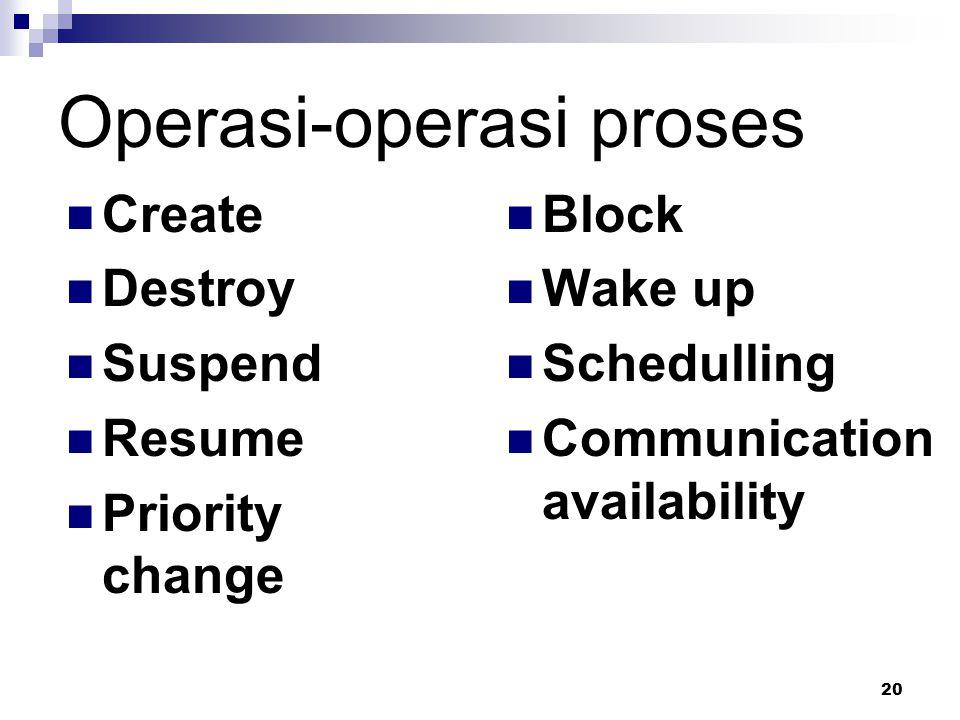 Operasi-operasi proses