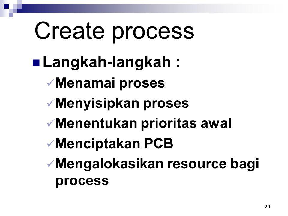 Create process Langkah-langkah : Menamai proses Menyisipkan proses