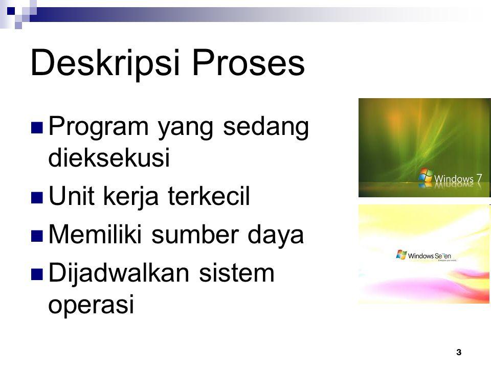 Deskripsi Proses Program yang sedang dieksekusi Unit kerja terkecil