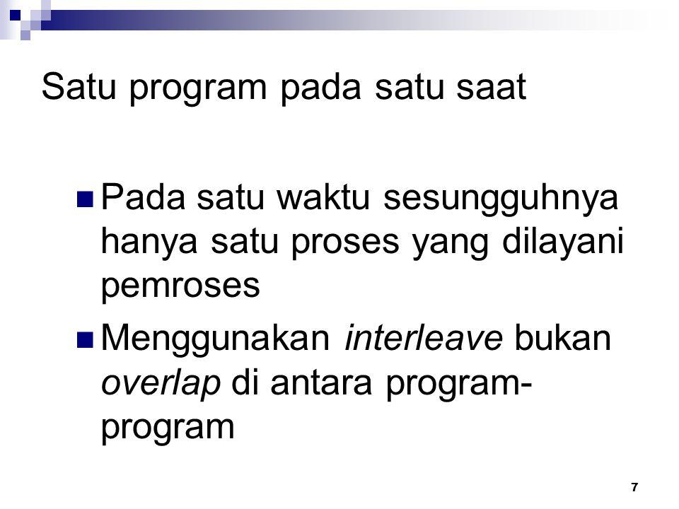 Satu program pada satu saat