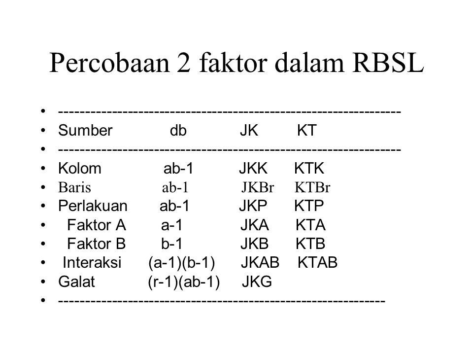 Percobaan 2 faktor dalam RBSL