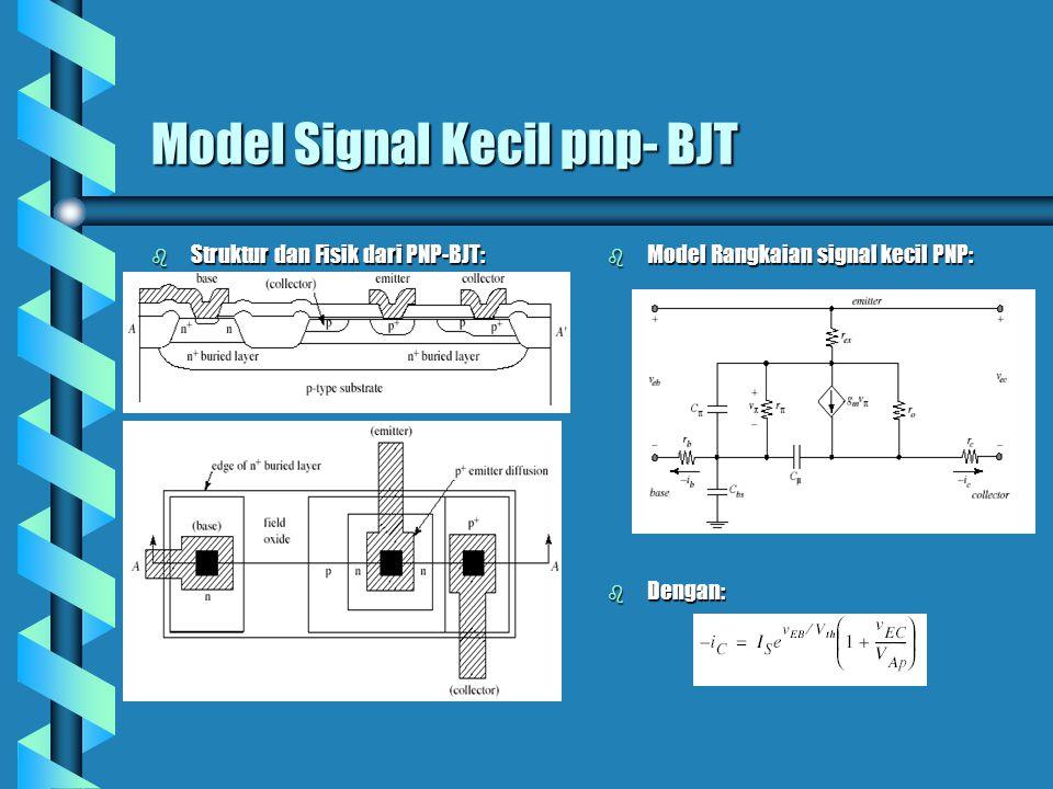 Model Signal Kecil pnp- BJT