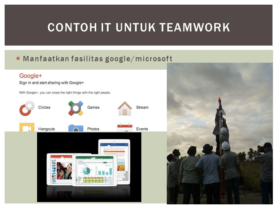 Contoh IT untuk Teamwork