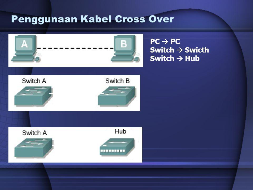 Penggunaan Kabel Cross Over