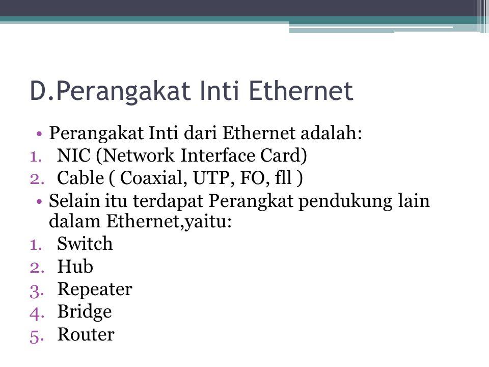 D.Perangakat Inti Ethernet